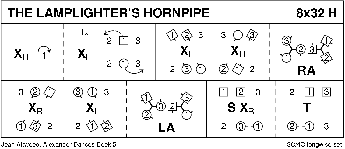 The Lamplighter's Hornpipe Keith Rose's Diagram