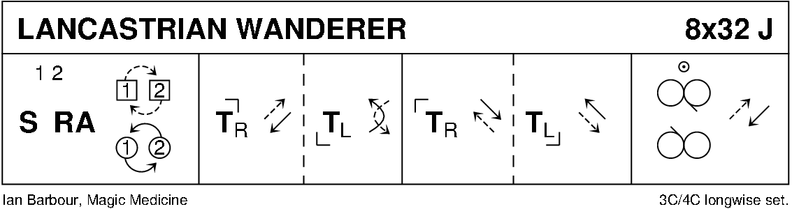The Lancastrian Wanderer Keith Rose's Diagram