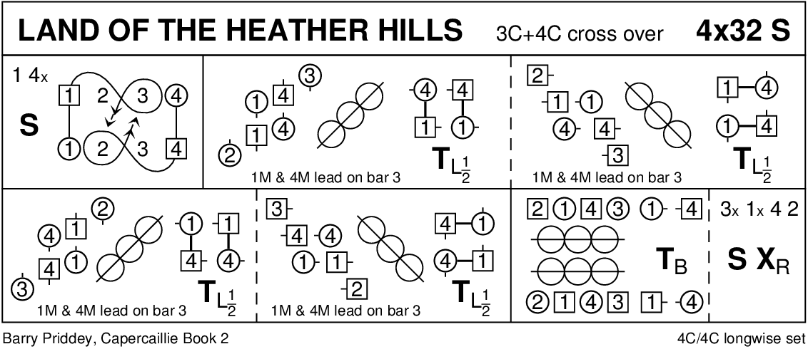 Land Of The Heather Hills Keith Rose's Diagram