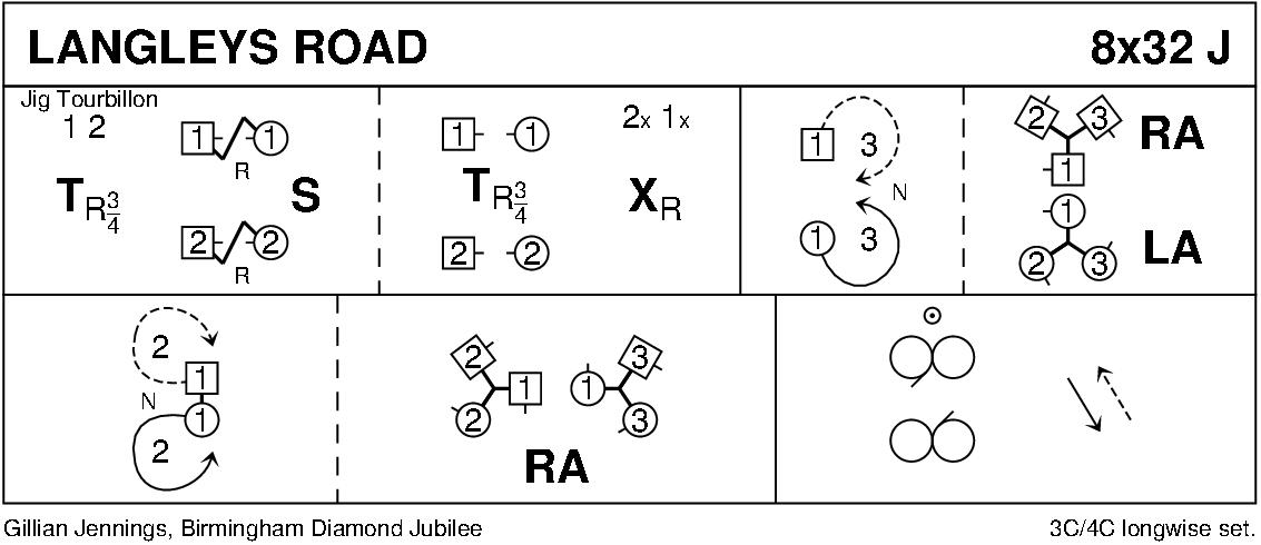 Langleys Road Keith Rose's Diagram
