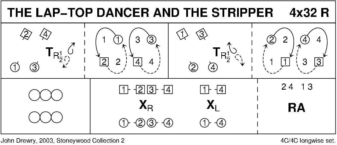 The Lap-Top Dancer And The Stripper Keith Rose's Diagram