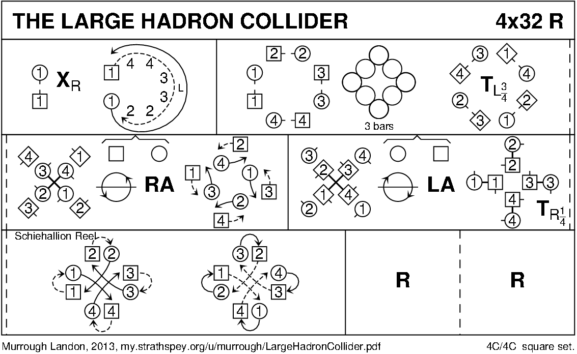 The Large Hadron Collider Keith Rose's Diagram