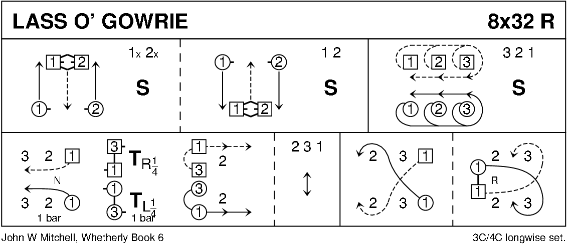 Lass O' Gowrie Keith Rose's Diagram