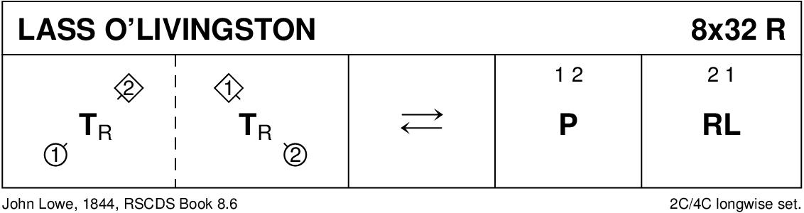 The Lass O' Livingston Keith Rose's Diagram