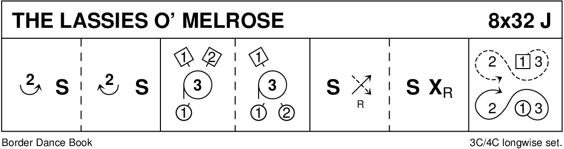The Lassies O' Melrose Keith Rose's Diagram