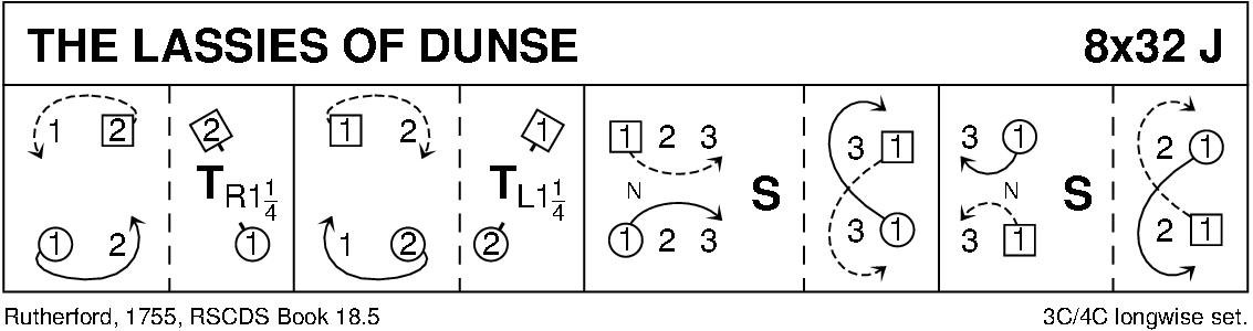 Lassies Of Dunse Keith Rose's Diagram