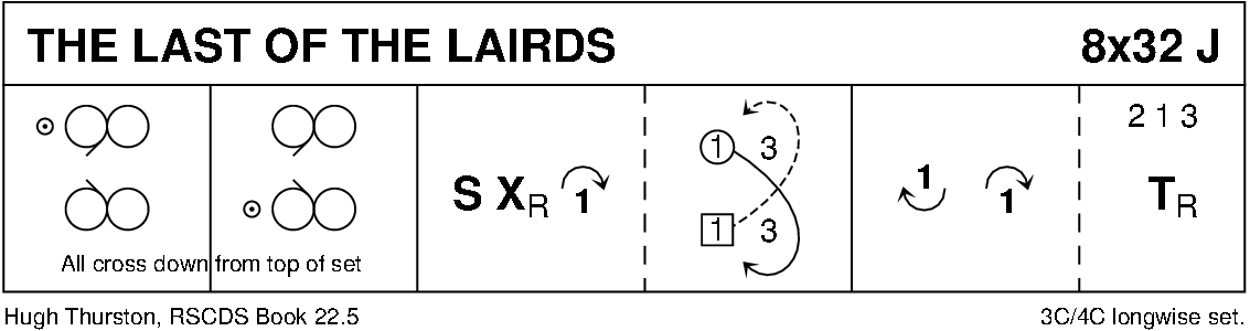 The Last Of The Lairds Keith Rose's Diagram