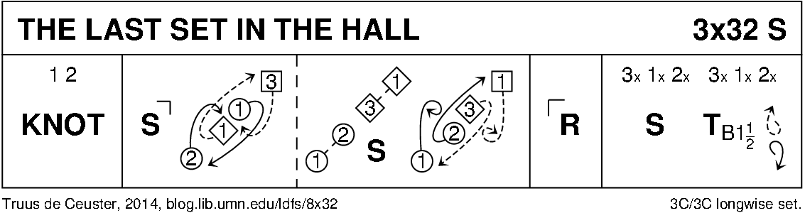 The Last Set In The Hall Keith Rose's Diagram