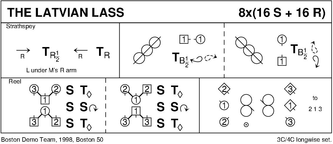 Latvian Lass Keith Rose's Diagram