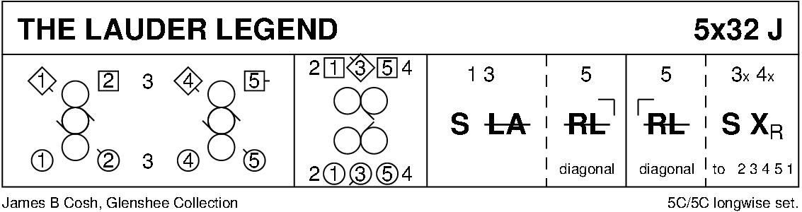 The Lauder Legend Keith Rose's Diagram