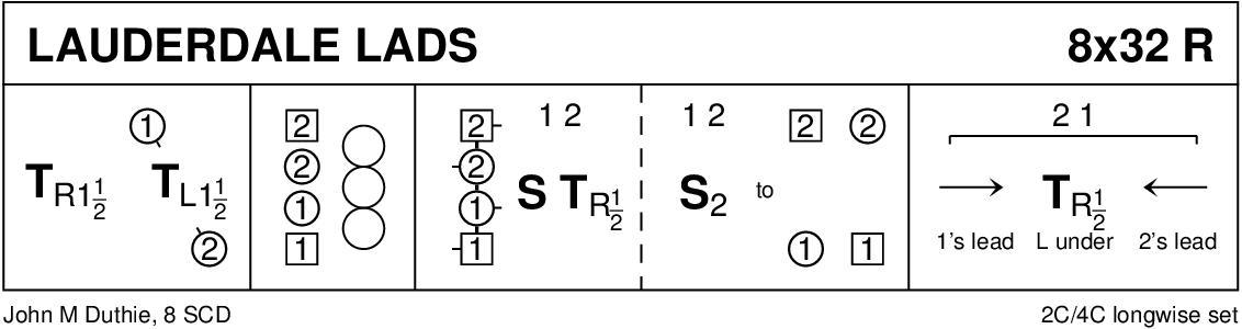 Lauderdale Lads Keith Rose's Diagram