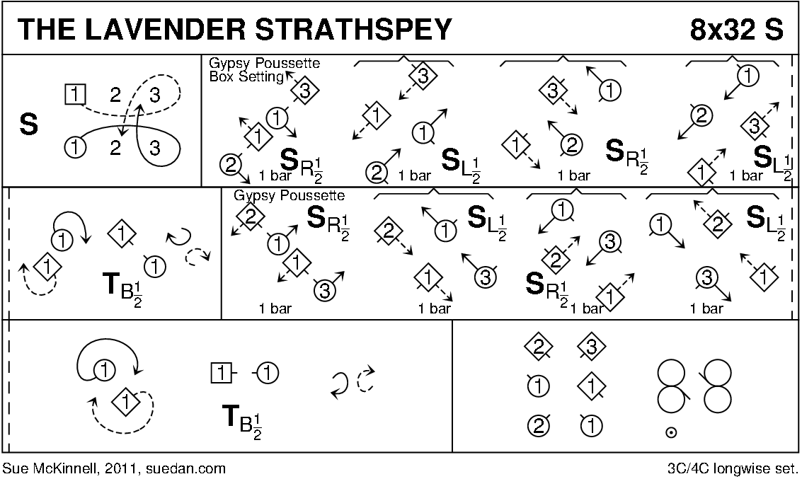 The Lavender Strathspey Keith Rose's Diagram