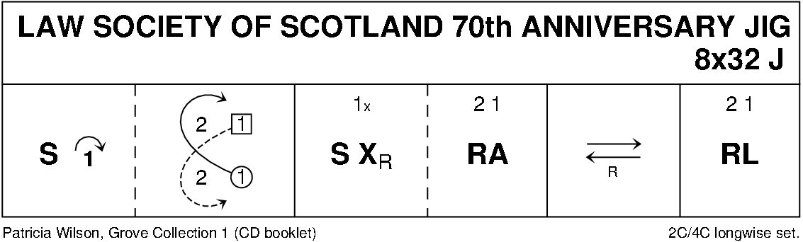 Law Society Of Scotland 70th Anniversary Jig Keith Rose's Diagram