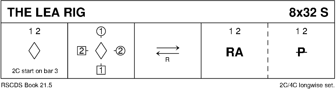 The Lea Rig Keith Rose's Diagram