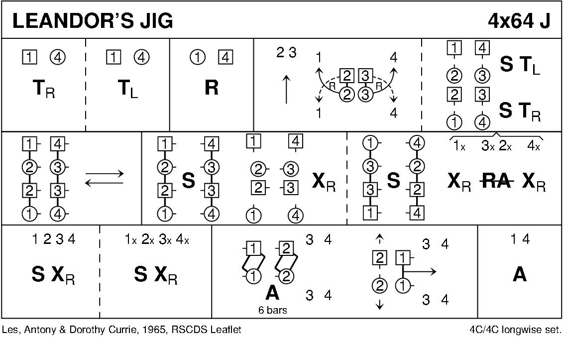 Leandor's Jig Keith Rose's Diagram
