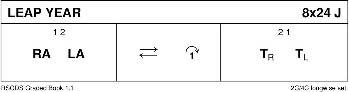Leap Year Keith Rose's Diagram