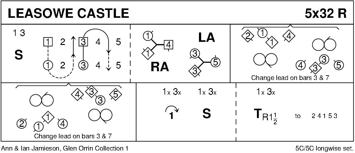 Leasowe Castle Keith Rose's Diagram