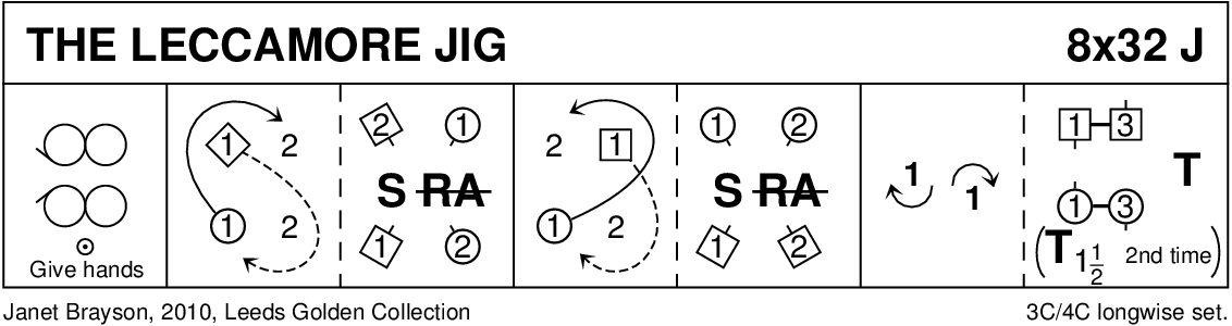The Leccamore Jig Keith Rose's Diagram