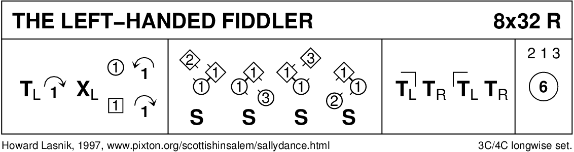 Left-Handed Fiddler Keith Rose's Diagram
