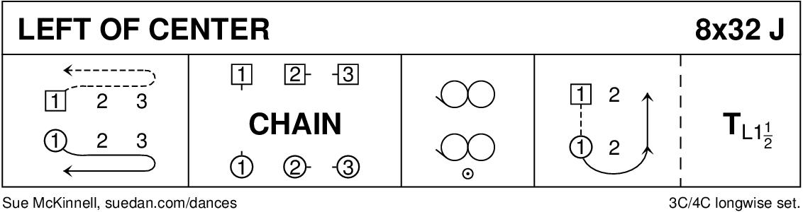 Left Of Center Keith Rose's Diagram