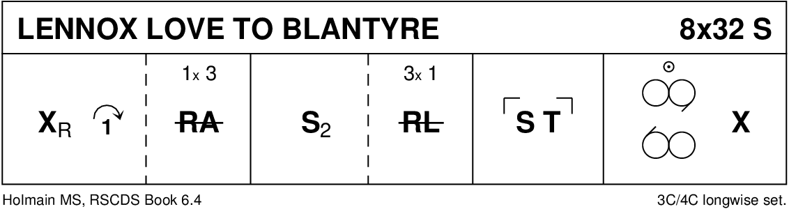 Lennox Love To Blantyre Keith Rose's Diagram