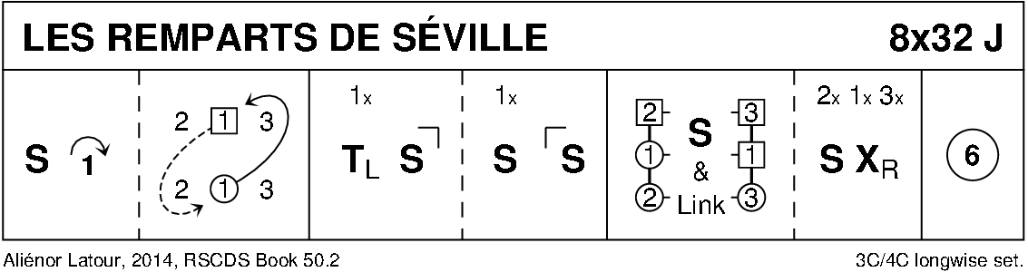 Les Remparts De Séville Keith Rose's Diagram