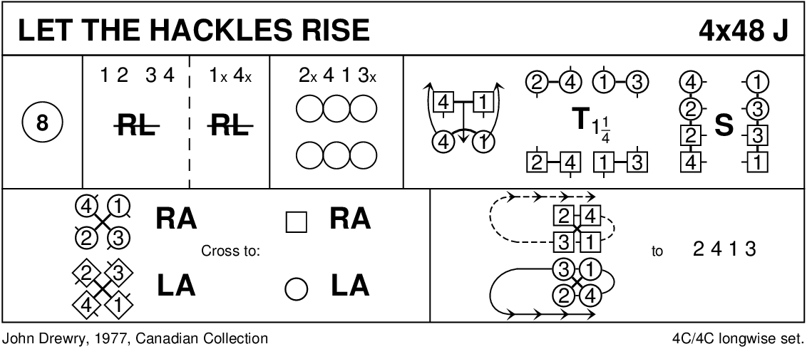 Let The Hackles Rise Keith Rose's Diagram