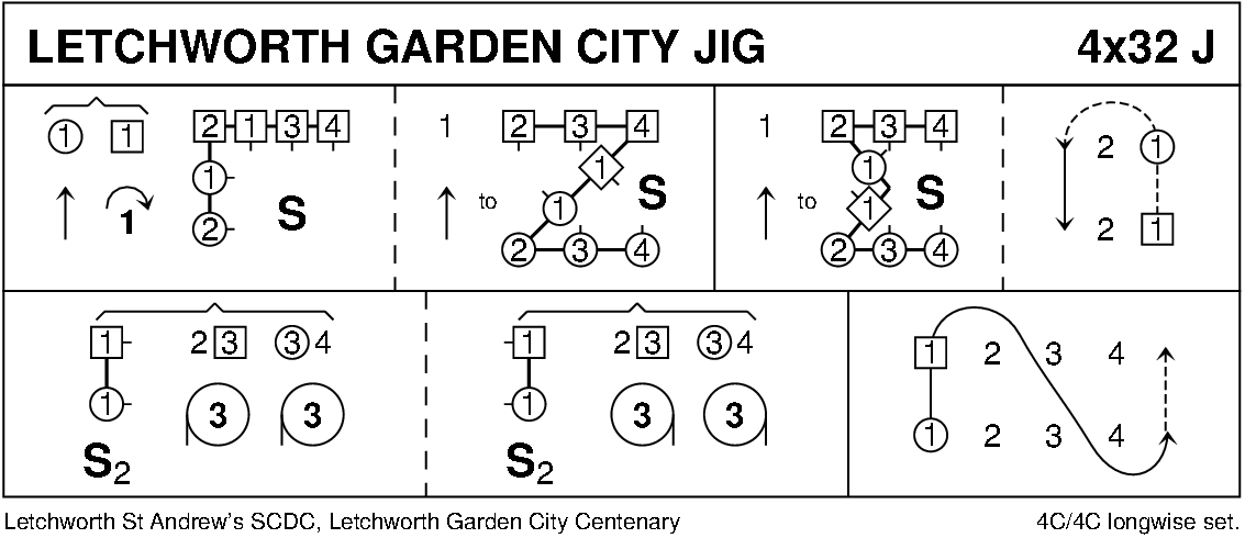 Letchworth Garden City Jig Keith Rose's Diagram