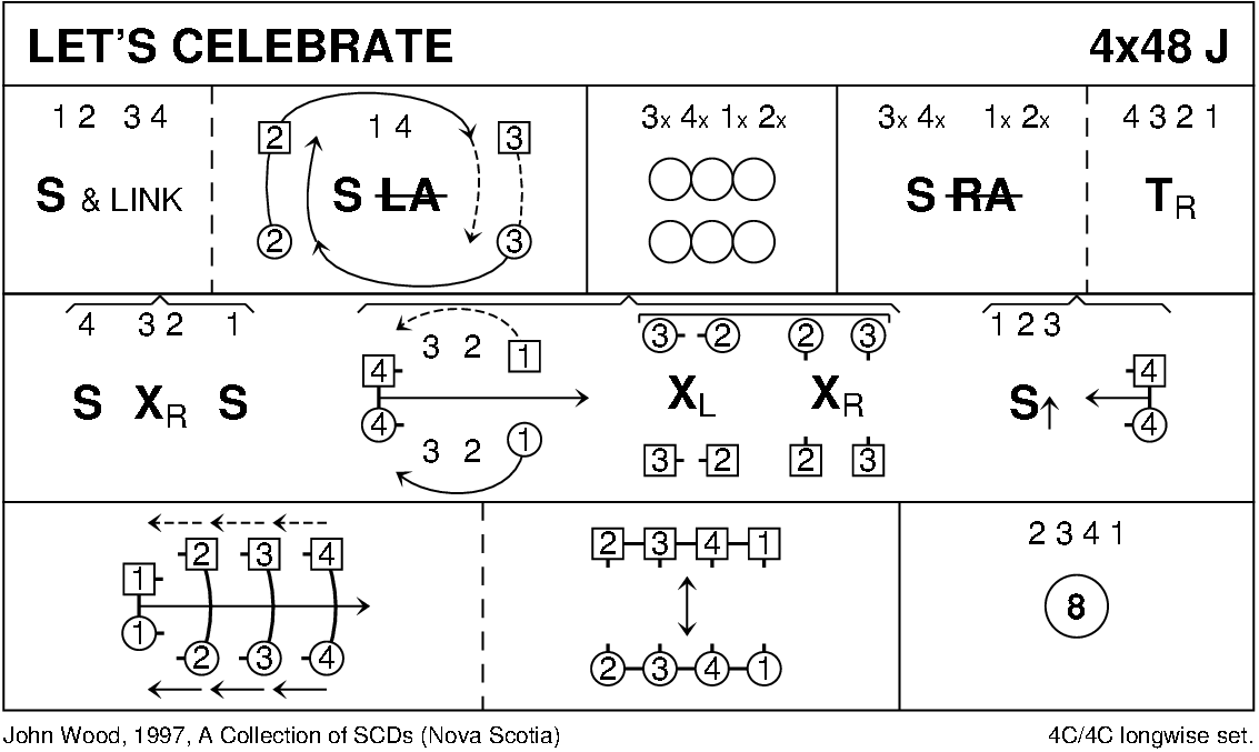 Let's Celebrate (Wood) Keith Rose's Diagram