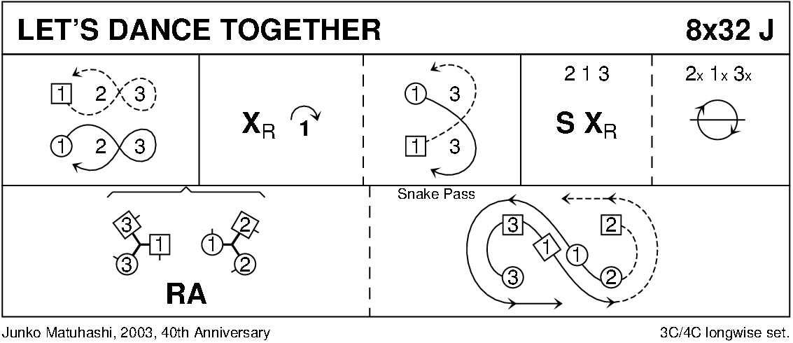 Let's Dance Together Keith Rose's Diagram