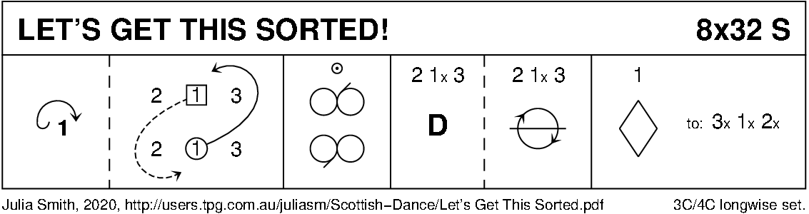 Let's Get This Sorted! Keith Rose's Diagram