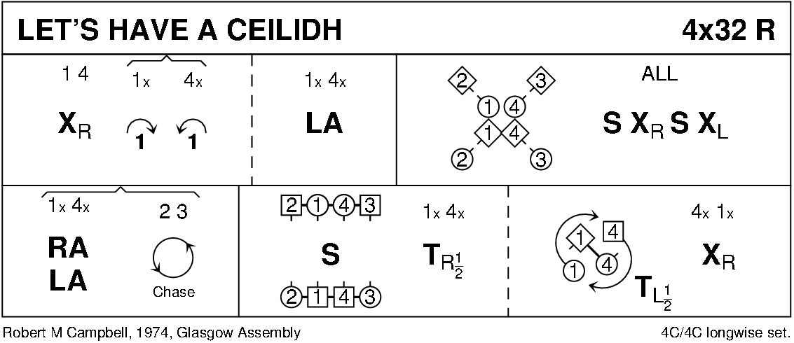 Let's Have A Ceilidh Keith Rose's Diagram