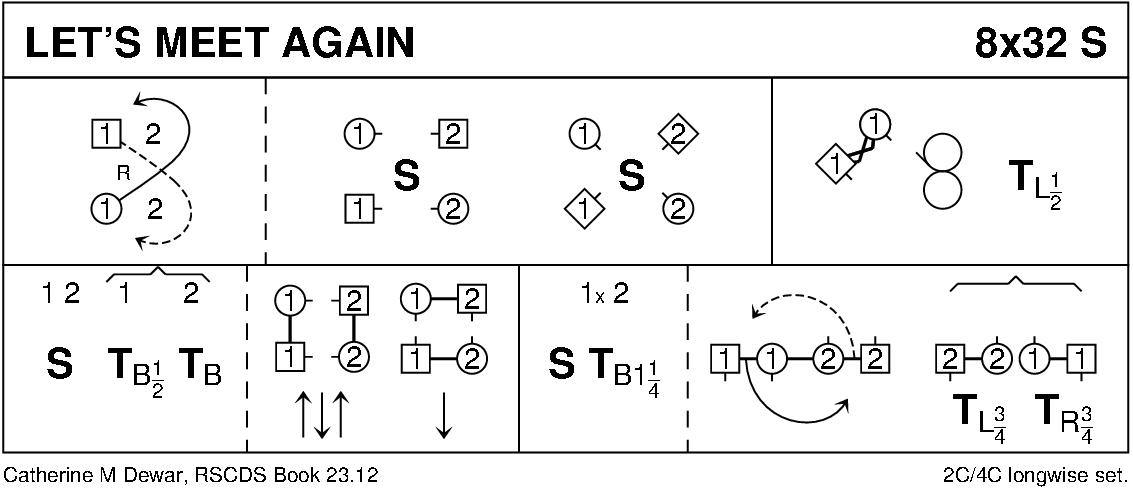 Let's Meet Again (Dewar) Keith Rose's Diagram