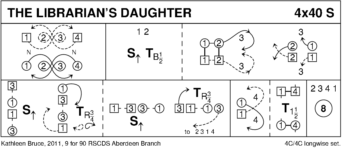 The Librarian's Daughter Keith Rose's Diagram