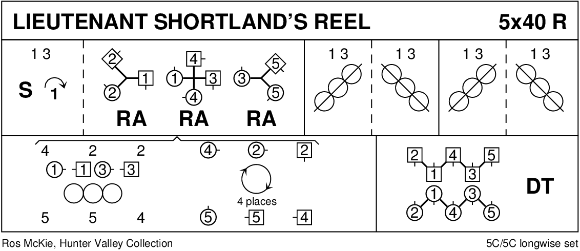 Lieutenant Shortland's Reel Keith Rose's Diagram