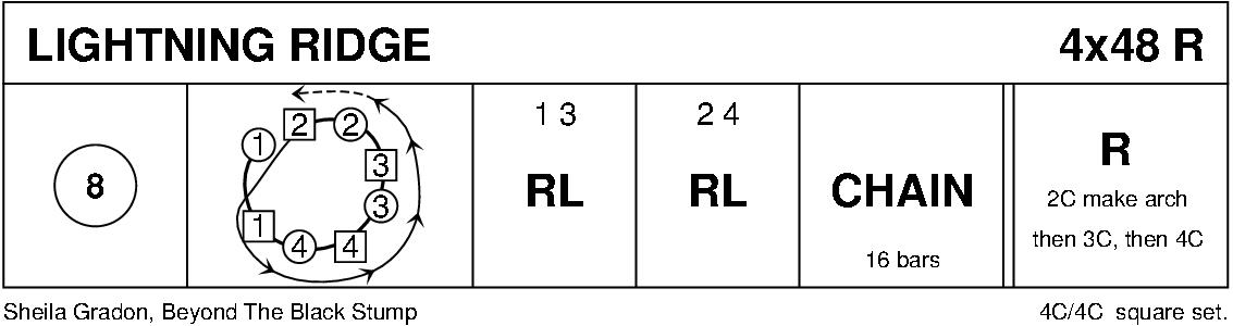 Lightning Ridge Keith Rose's Diagram