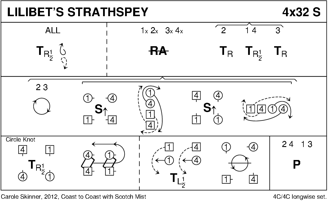 Lilibet's Strathspey Keith Rose's Diagram