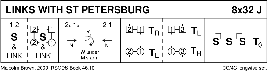 Links With St Petersburg Keith Rose's Diagram