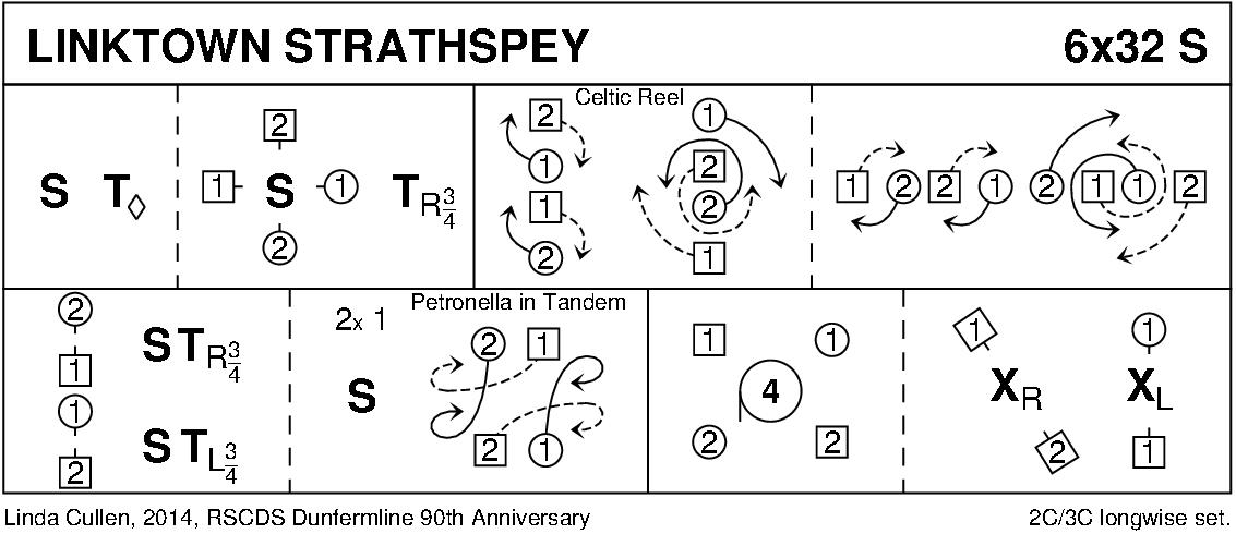 Linktown Strathspey Keith Rose's Diagram