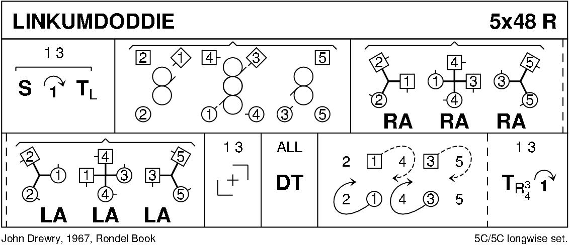 Linkumdoddie on Line Dance Step Diagrams