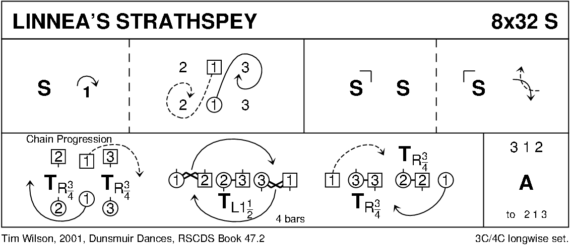 Linnea's Strathspey Keith Rose's Diagram