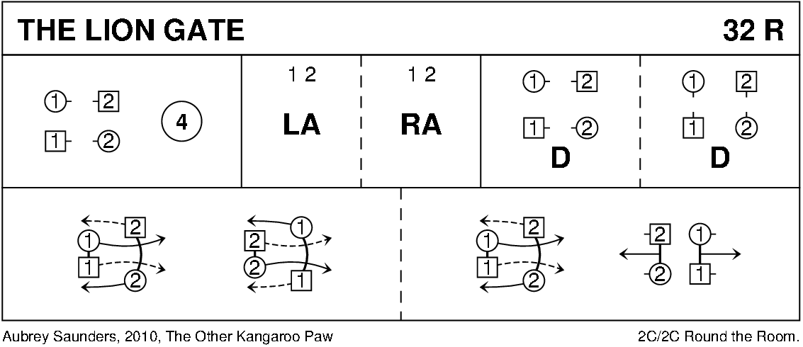 The Lion Gate Keith Rose's Diagram