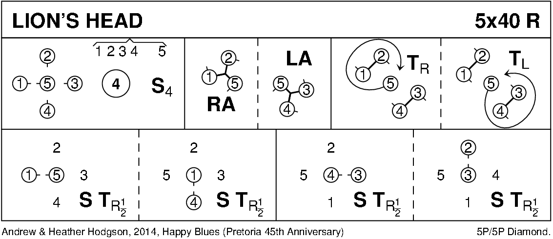 Lions Head Keith Rose's Diagram