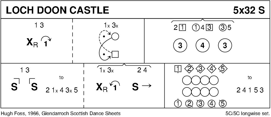 Loch Doon Castle Keith Rose's Diagram