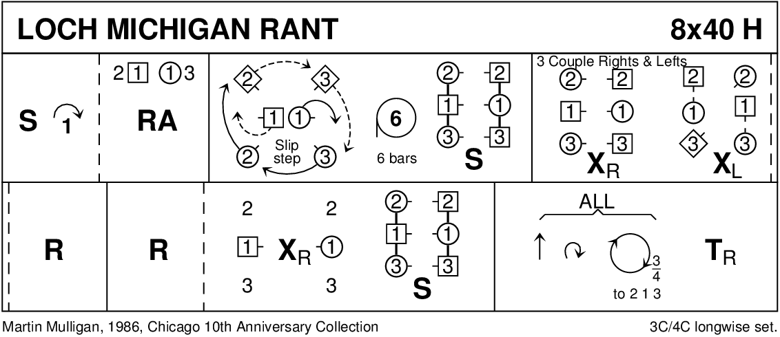 The Loch Michigan Rant Keith Rose's Diagram