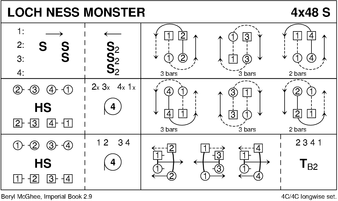Loch Ness Monster (McGhee) Keith Rose's Diagram