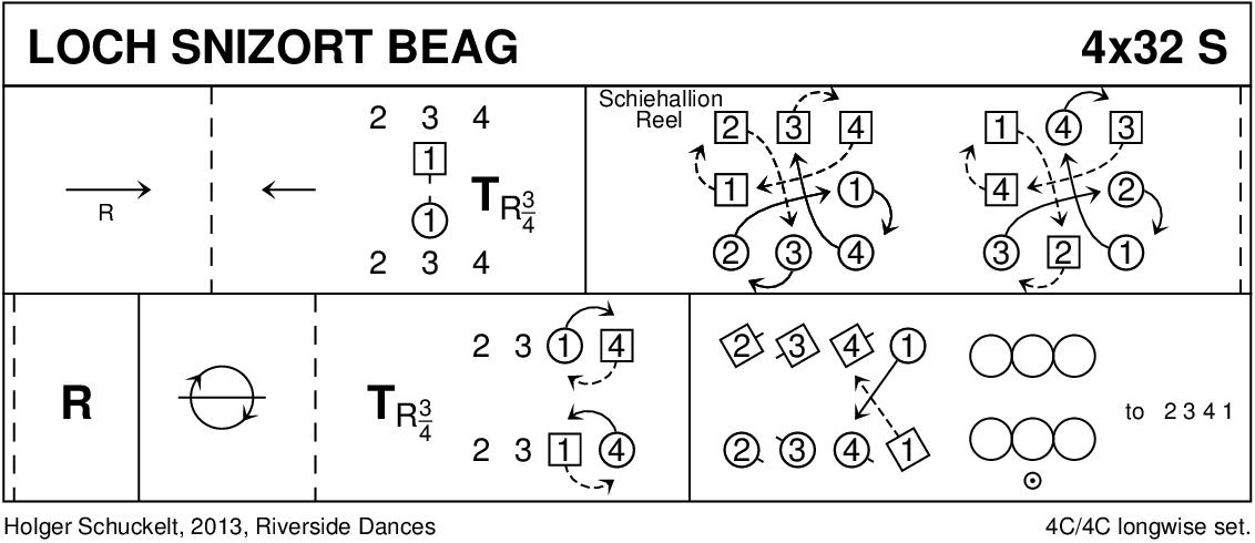 Loch Snizort Beag Keith Rose's Diagram