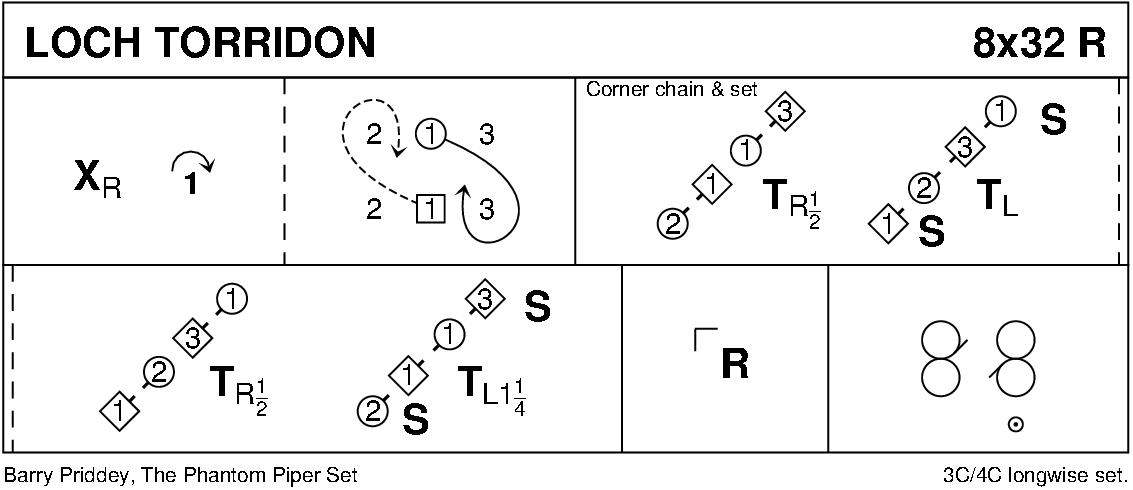 Loch Torridon Keith Rose's Diagram