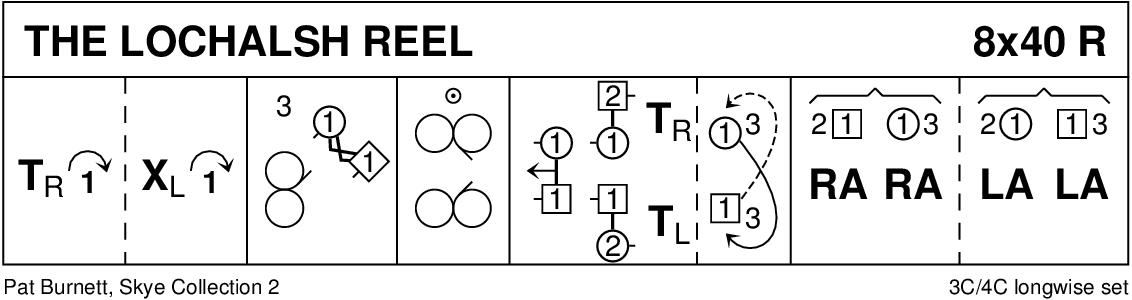 The Lochalsh Reel Keith Rose's Diagram