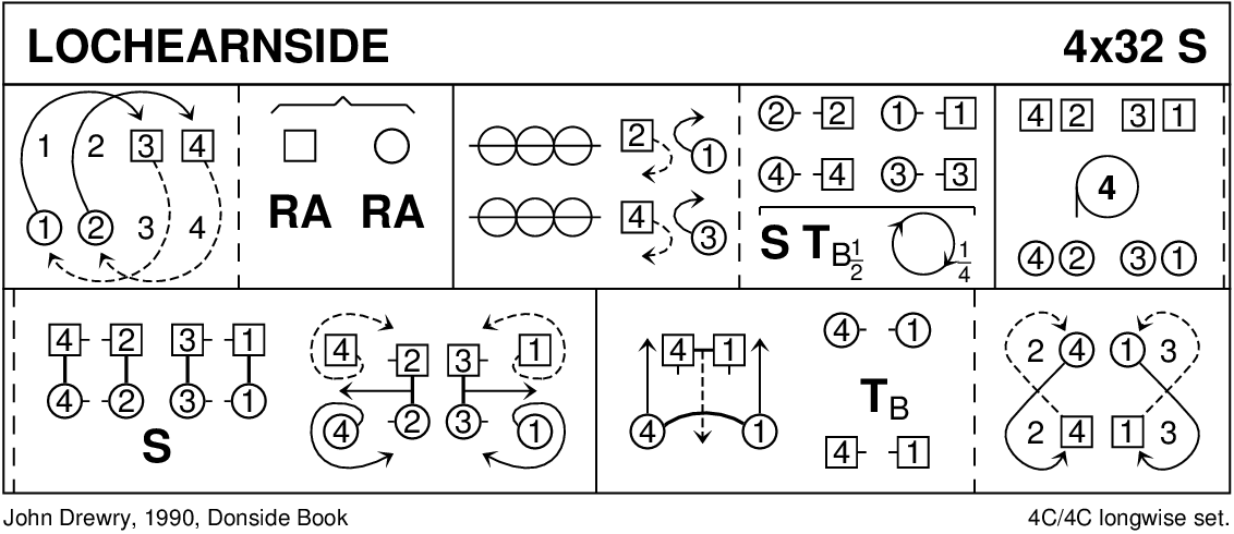 Lochearnside Keith Rose's Diagram